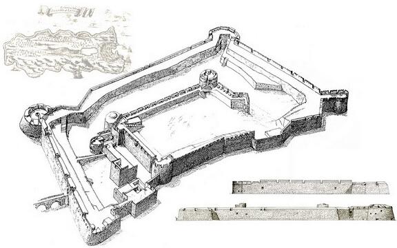 Gravure de la forteresse de Neratzia à Kos vers 1522